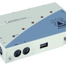 KVM-переключатель Adder AV2 от производителя Adder
