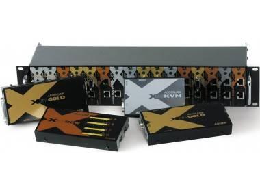 Панель крепления Adder X-RMK-SC