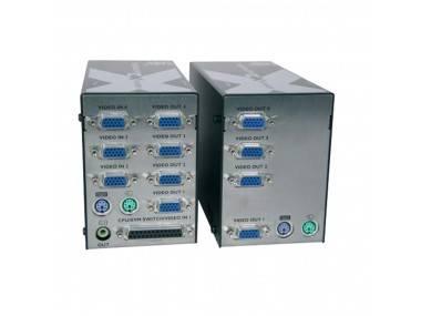 KVM-удлинитель Adder X2-MS4-IEC