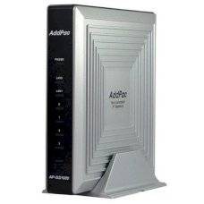 Шлюз AddPac ADD-AP-GS1002A