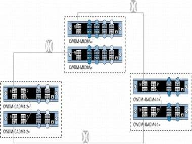 Модуль Cisco CWDM-MUX-4-SF2