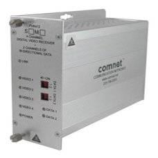 Ресивер ComNet FVR412M1