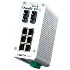 Коммутатор Korenix JetNet 3008f-mw