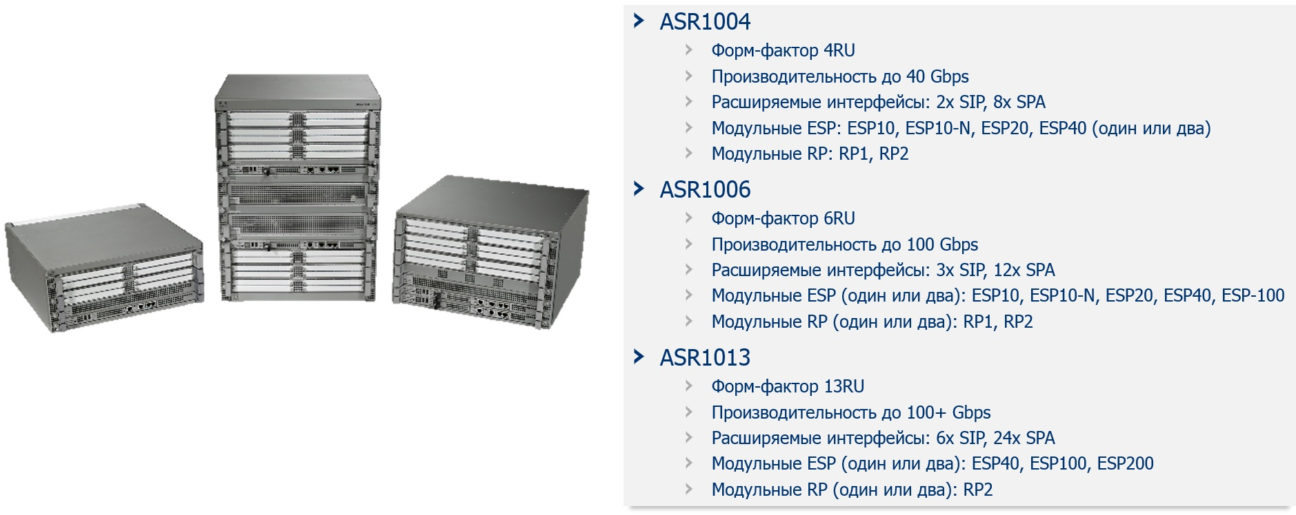 Cisco ASR1004, ASR1006, ASR1013