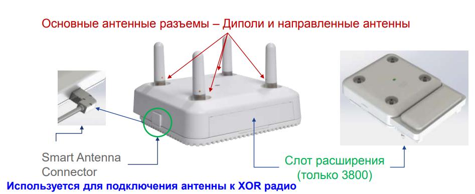 SMART коннектор антенны
