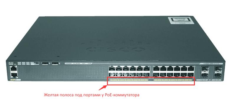 Желтая полоса под портами коммутатора Cisco с поддержкой PoE